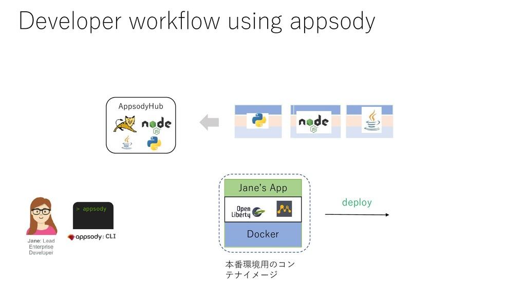 AppsodyHub deploy Jane's App Docker 本番環境用のコン テナ...