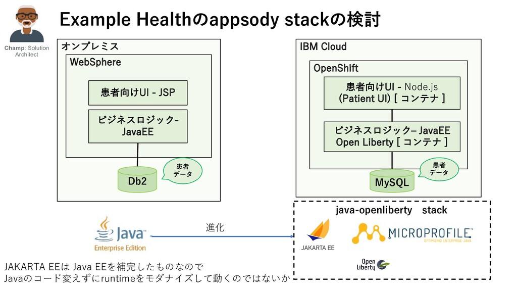 Example Healthのappsody stackの検討 Node.js Db2 患者 ...