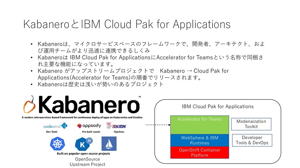 KabaneroとIBM Cloud Pak for Applications Red Hat...