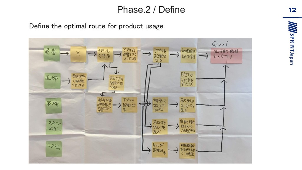 Phase.2 / Define