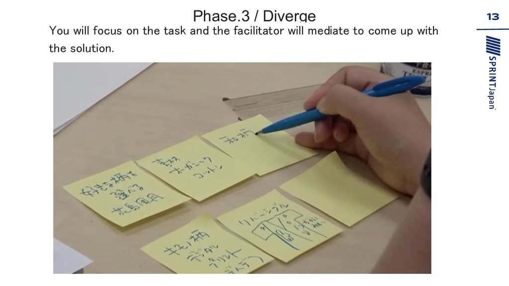 Phase.3 / Diverge
