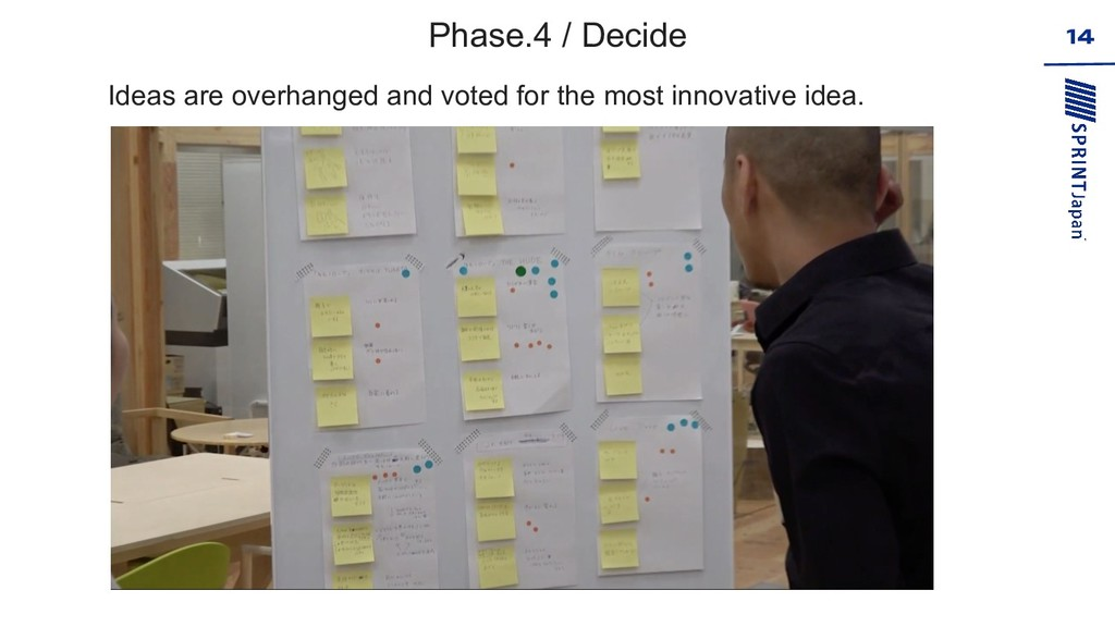 Phase.4 / Decide