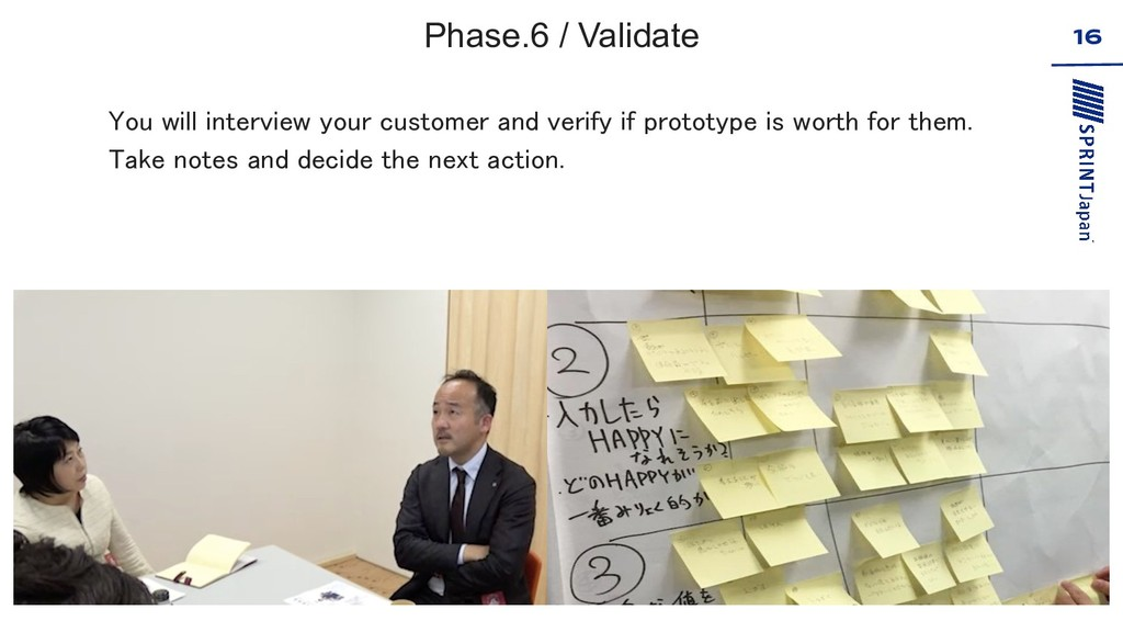Phase.6 / Validate