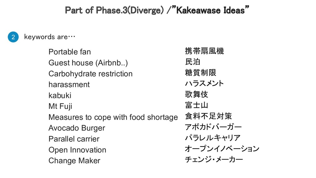 "Part of Phase.3(Diverge) /""Kakeawase Ideas""