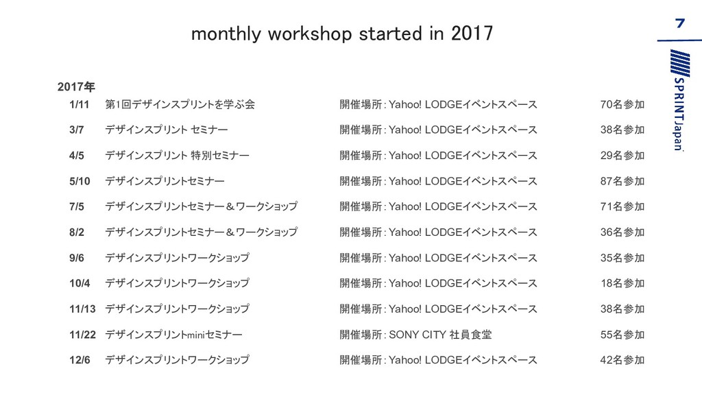 monthly workshop started in 2017