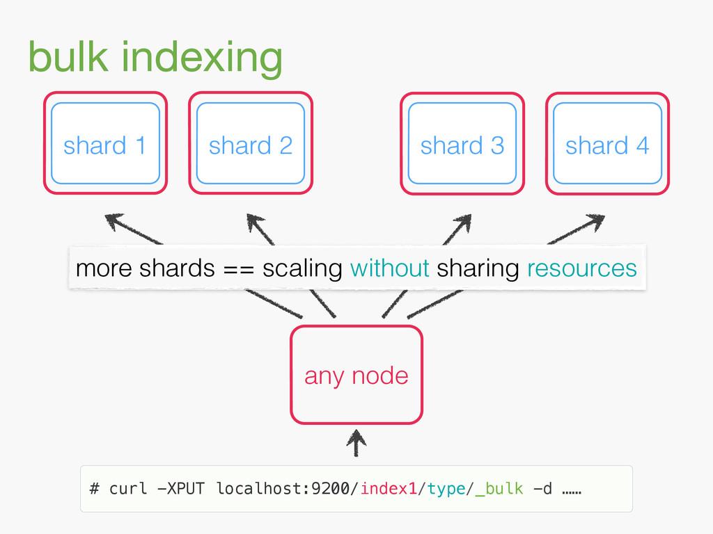 bulk indexing shard 4 shard 1 # curl -XPUT loca...