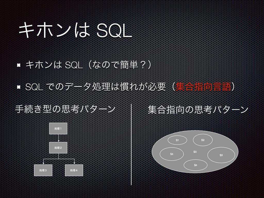Ωϗϯ SQL Ωϗϯ SQLʢͳͷͰ؆୯ʁʣ SQL Ͱͷσʔλॲཧ׳Ε͕ඞཁʢू߹ࢦ...