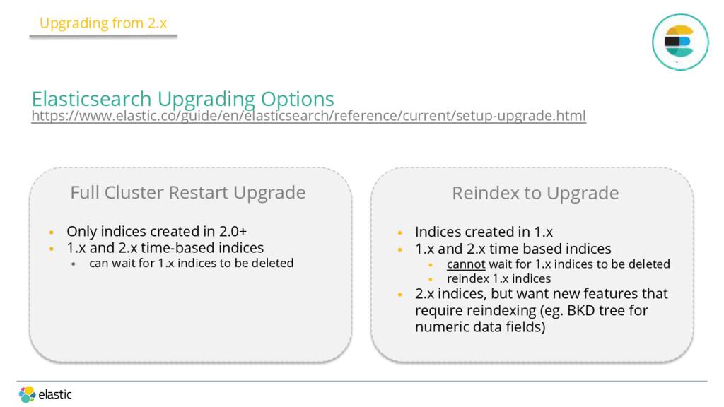 Upgrading from 2.x Elasticsearch Upgrading Opti...