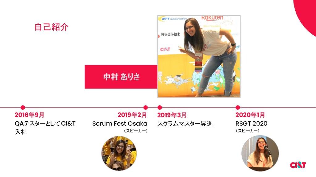 自己紹介 2019年3月 スクラムマスター昇進 2016年9月 テスターとして 入社 自己紹介...