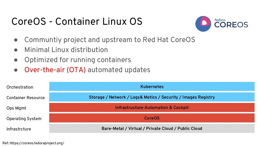 CoreOS - Container Linux OS ● Communtiy project...