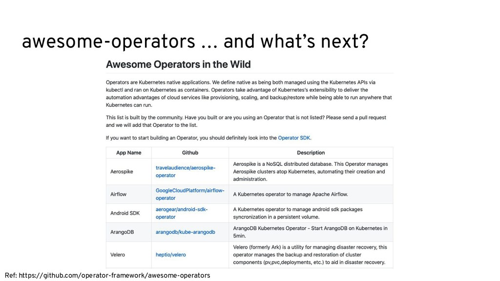 awesome-operators … and what's next? Ref: https...
