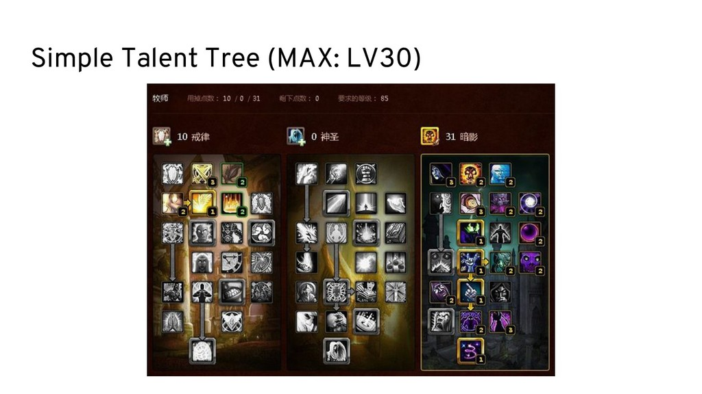 Simple Talent Tree (MAX: LV30)