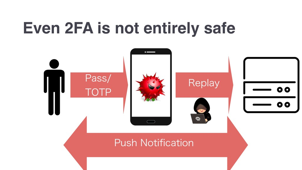 3FQMBZ Even 2FA is not entirely safe 1BTT 505...