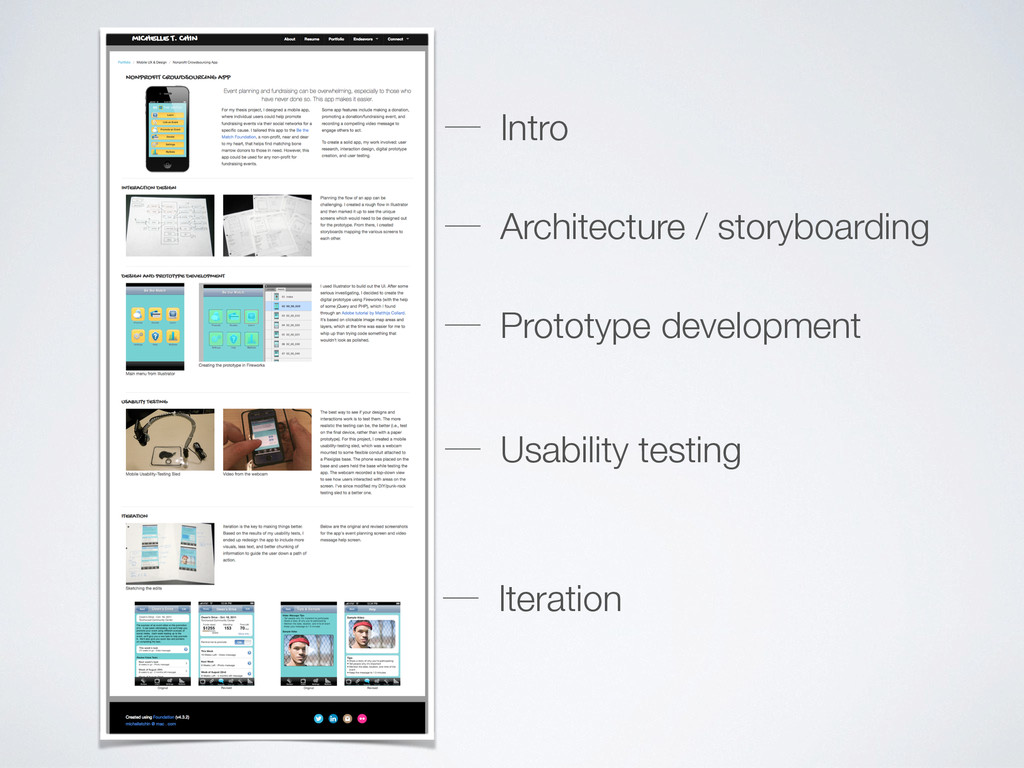 Intro Architecture / storyboarding Prototype de...