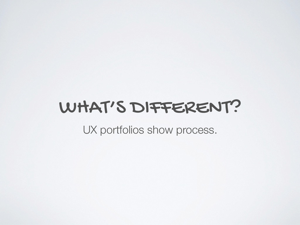 WHAT'S DIFFERENT? UX portfolios show process.