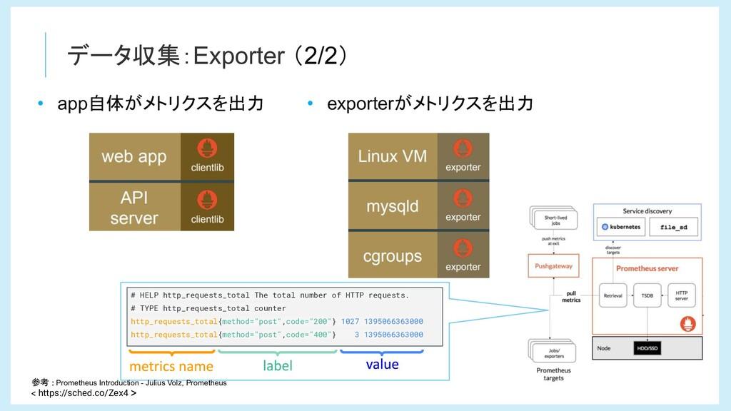 データ収集:Exporter (2/2) • app自体がメトリクスを出力 # HELP ht...