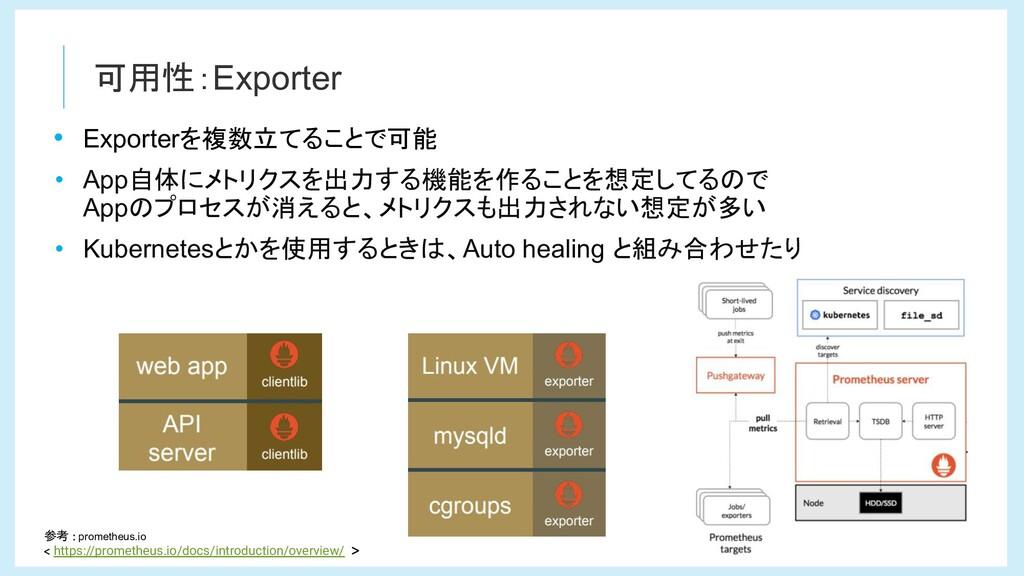 可用性:Exporter 参考 prometheus.io https://prometheu...