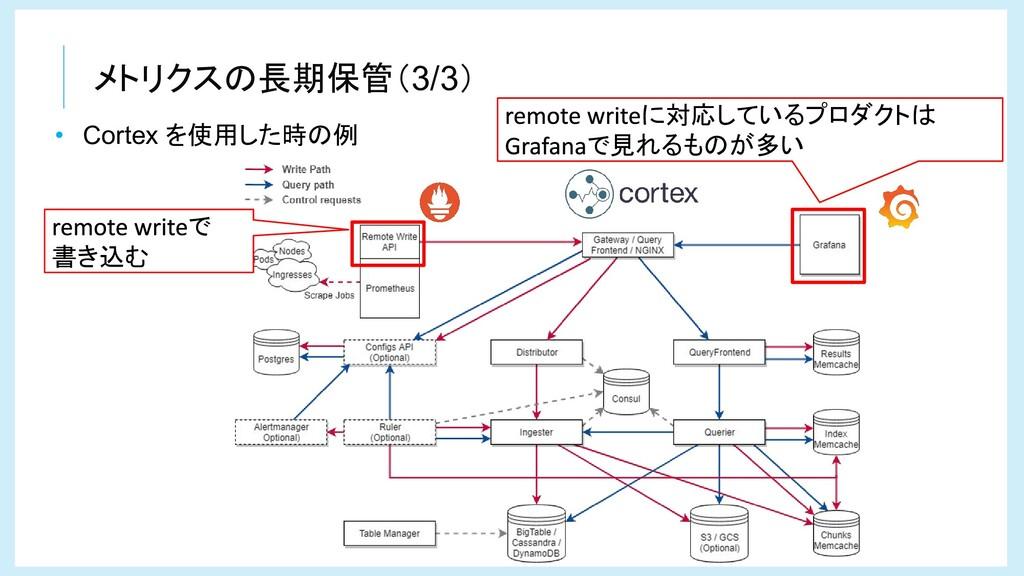 メトリクスの長期保管(3/3) • Cortex を使用した時の例 で 書き込む に対応してい...