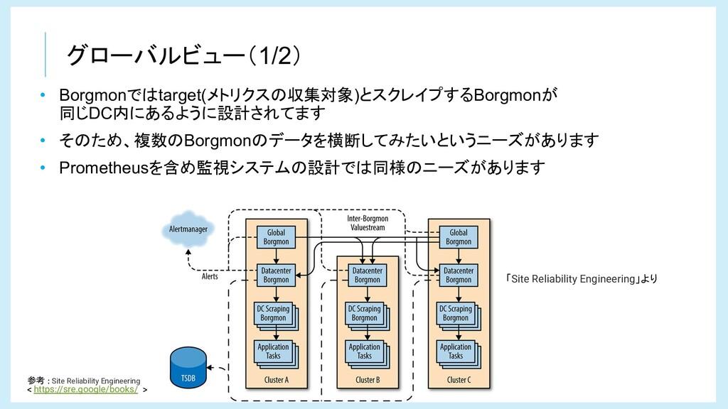 グローバルビュー(1/2) 「Site Reliability Engineering」より ...