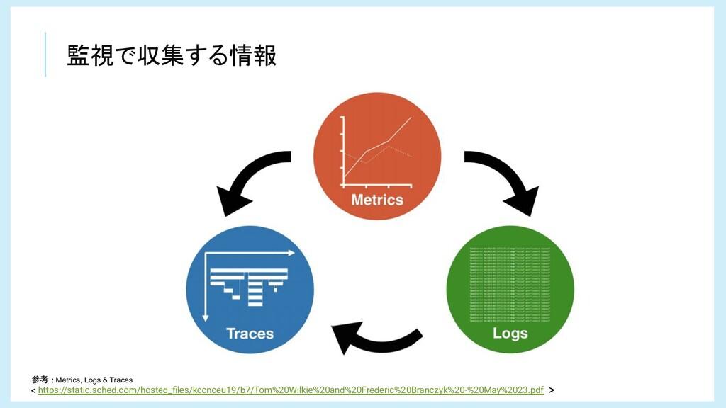 監視で収集する情報 参考 Metrics, Logs & Traces https://sta...