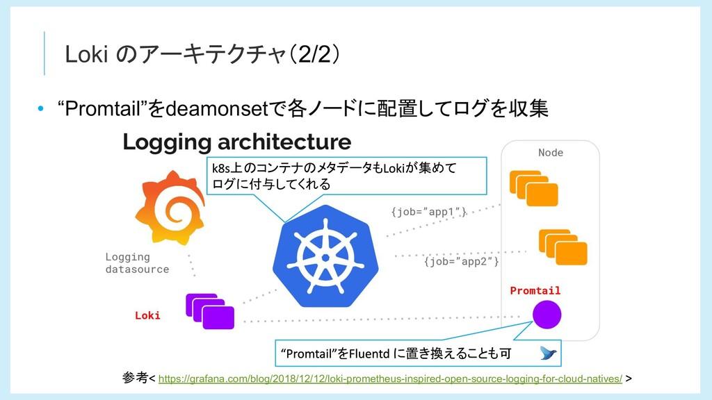 """Loki のアーキテクチャ(2/2) • """"Promtail""""をdeamonsetで各ノードに..."""