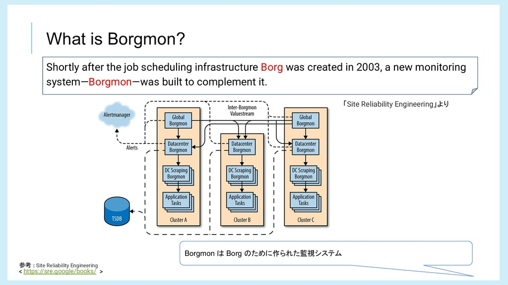 What is Borgmon? Shortly after the job scheduli...