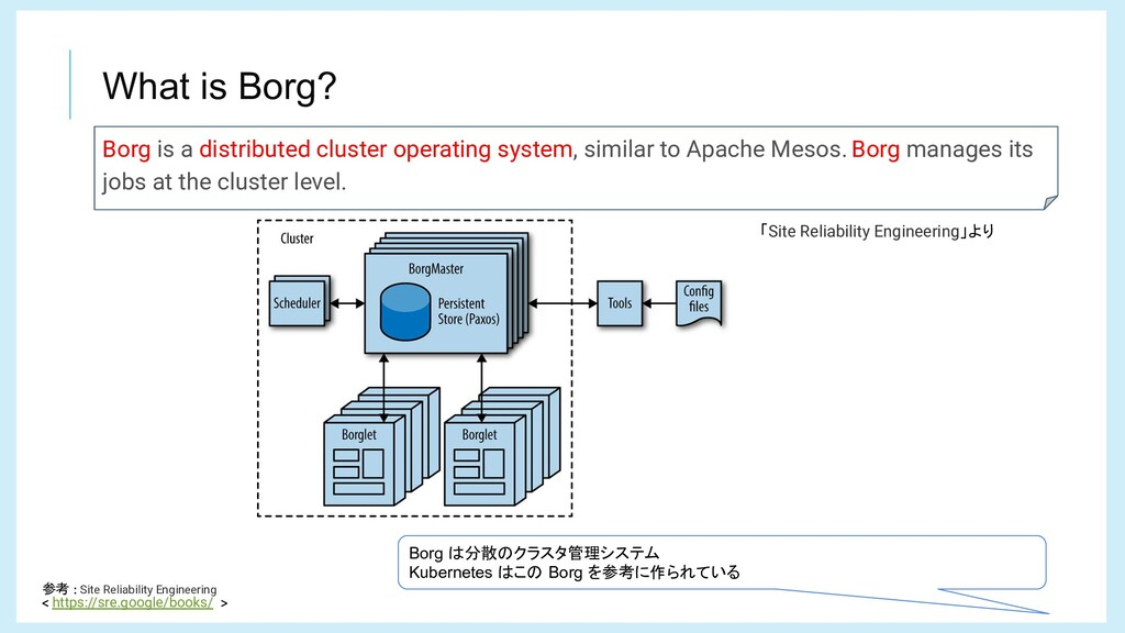 What is Borg? Borg is a distributed cluster ope...