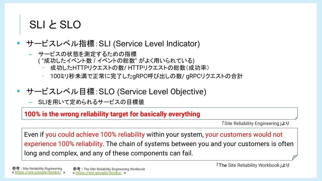 SLI と SLO • サービスレベル指標:SLI (Service Level Indica...