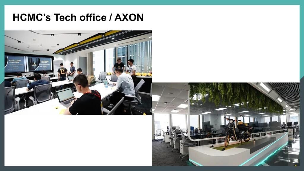 48 HCMC's Tech office / AXON
