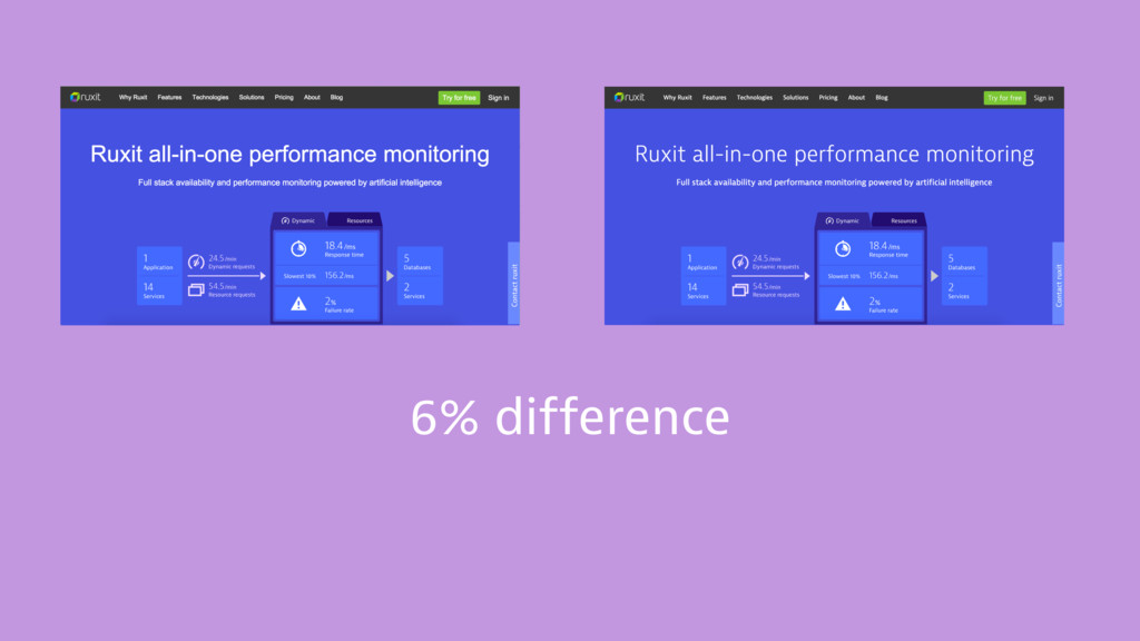 6% difference
