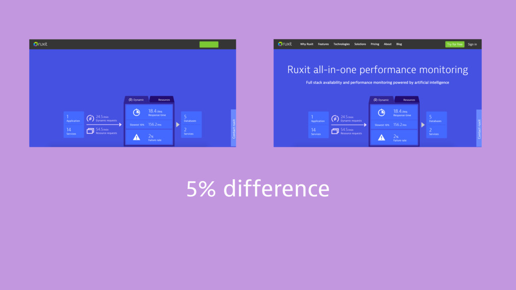 5% difference
