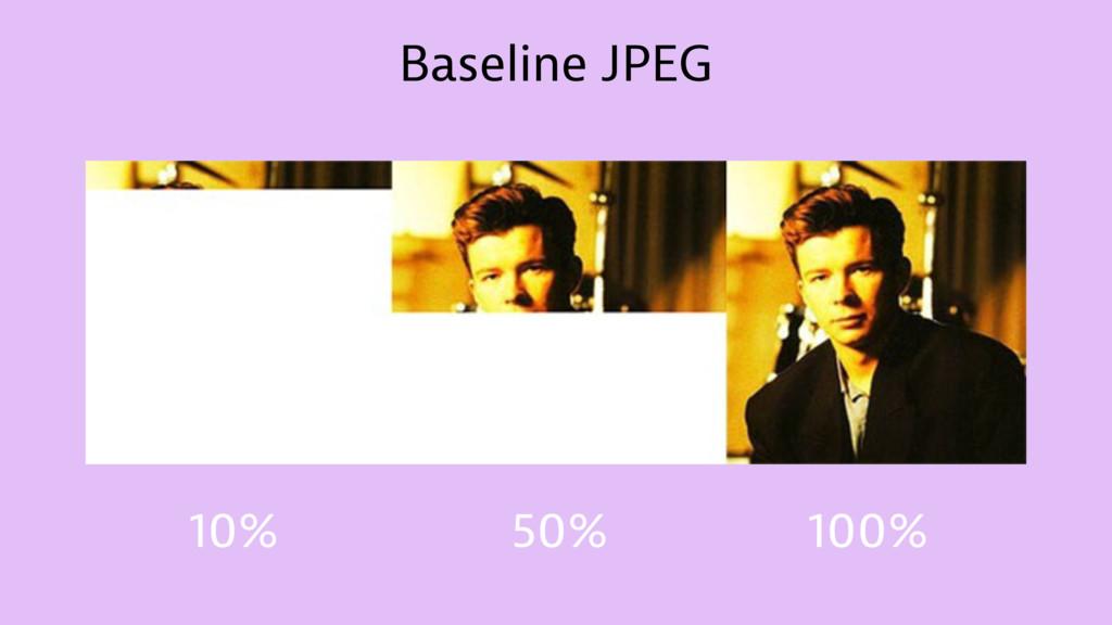 Baseline JPEG 10% 50% 100%