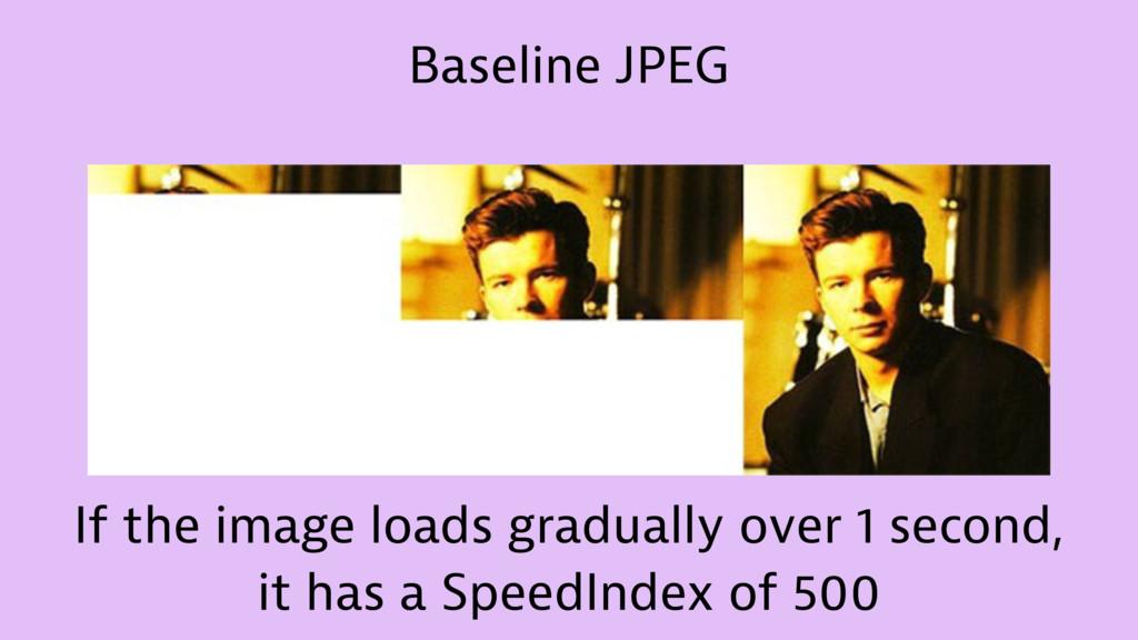 Baseline JPEG If the image loads gradually over...