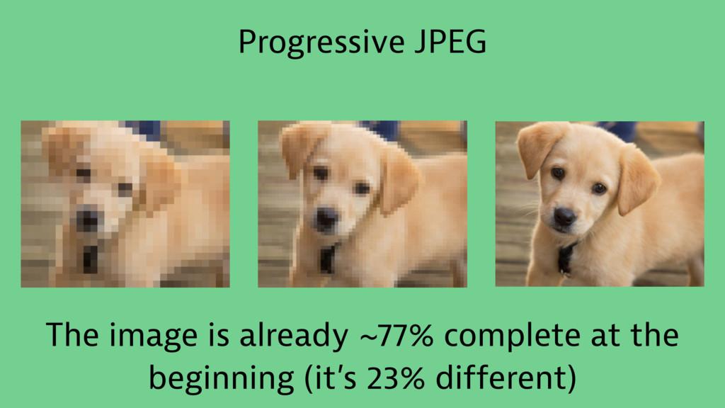 Progressive JPEG The image is already ~77% comp...