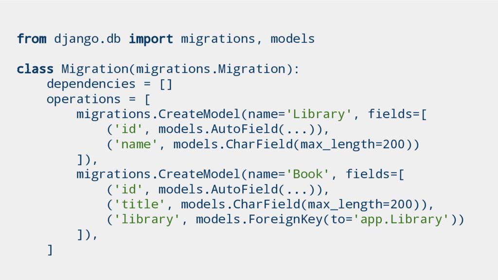 from django.db import migrations, models class ...