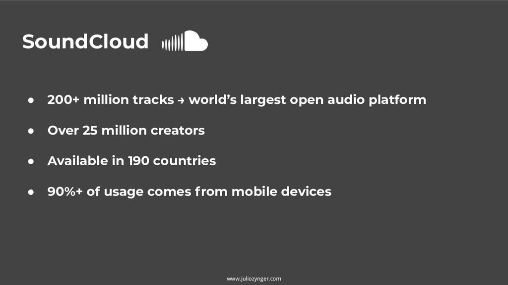 SoundCloud www.juliozynger.com ● 200+ million t...