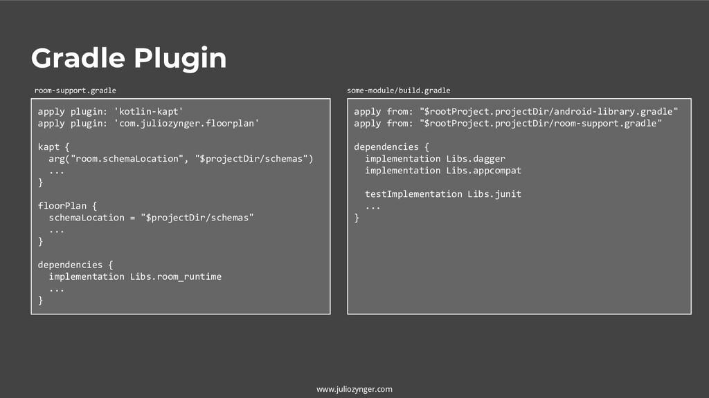 www.juliozynger.com Gradle Plugin apply plugin:...