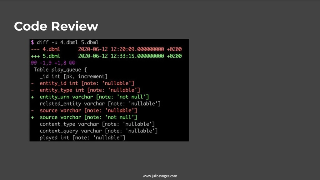 www.juliozynger.com Code Review