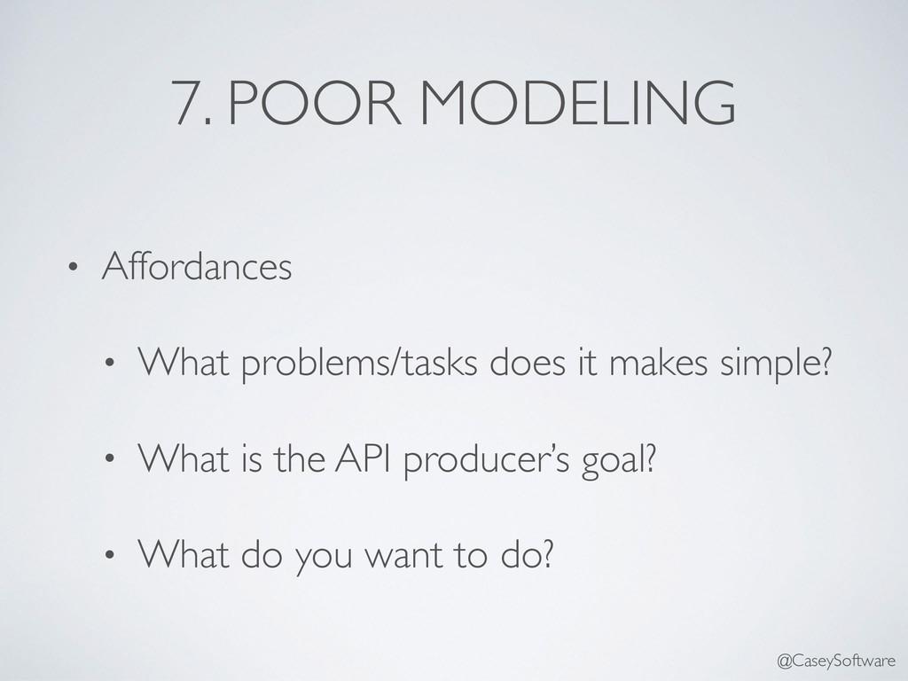 • Affordances • What problems/tasks does it mak...