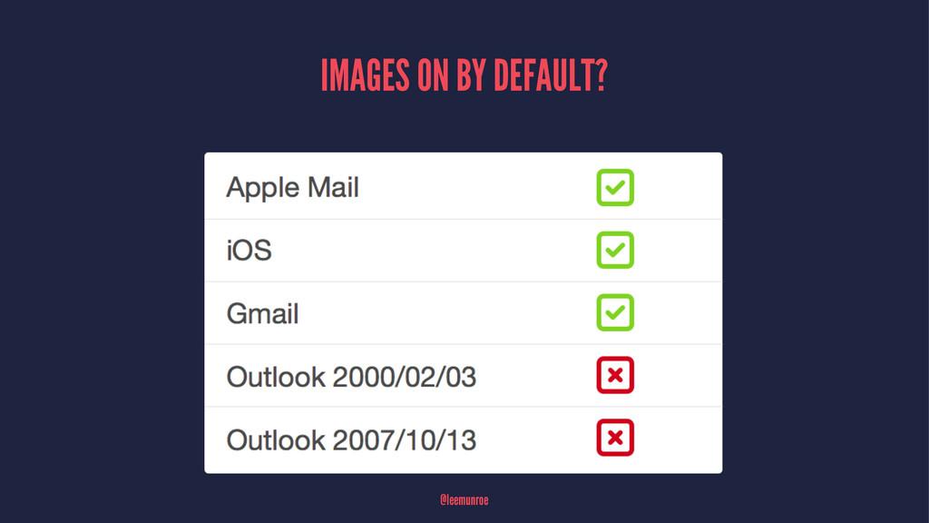 IMAGES ON BY DEFAULT? @leemunroe