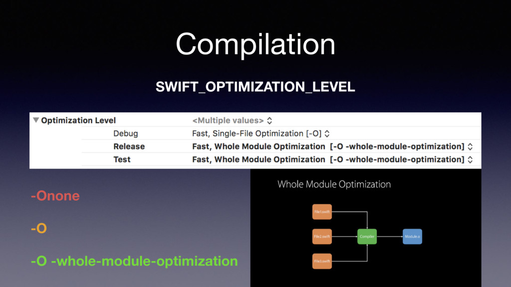Compilation SWIFT_OPTIMIZATION_LEVEL -Onone -O ...