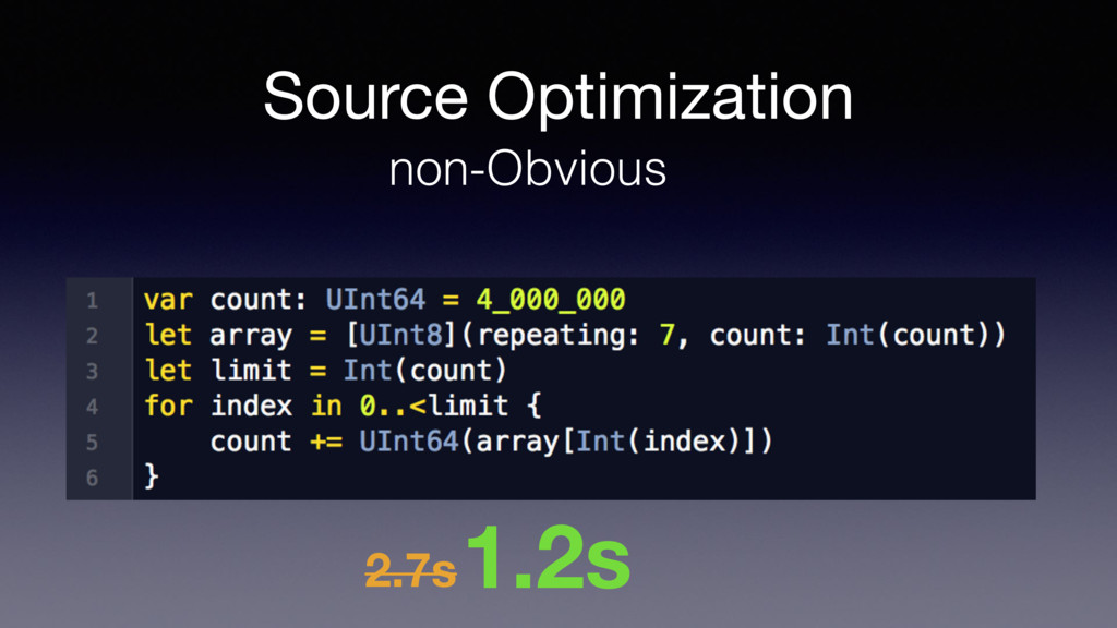 Source Optimization non-Obvious 1.2s 2.7s