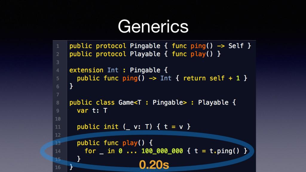 Generics 0.20s