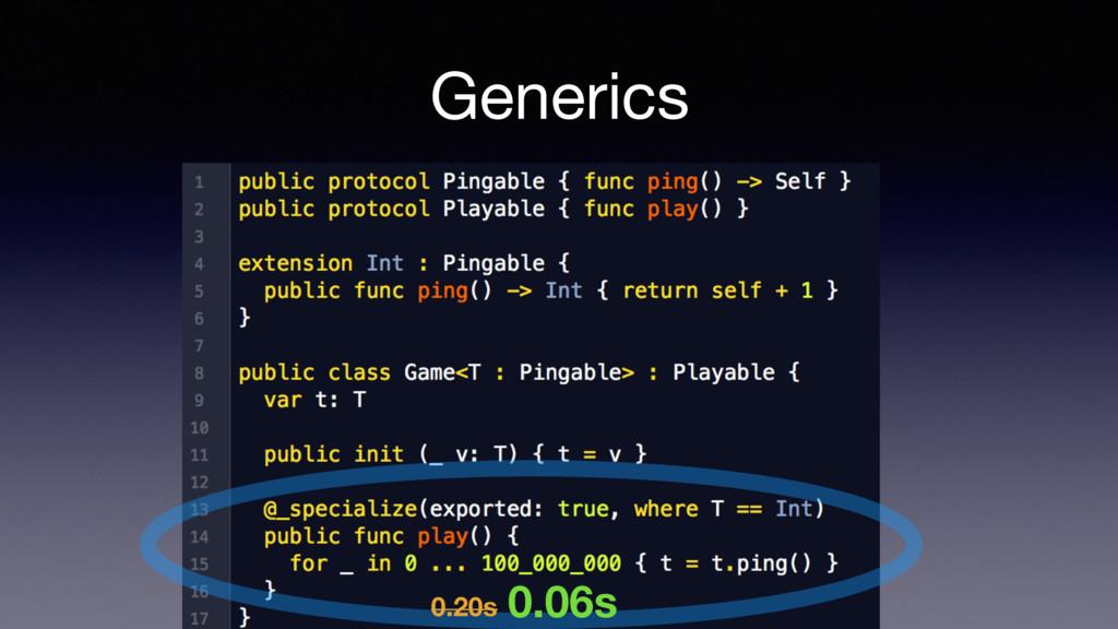 Generics 0.06s 0.20s