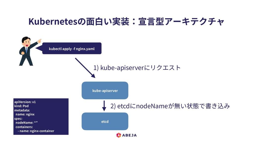 Kubernetesの⾯⽩い実装:宣⾔型アーキテクチャ kubectl apply -f ng...