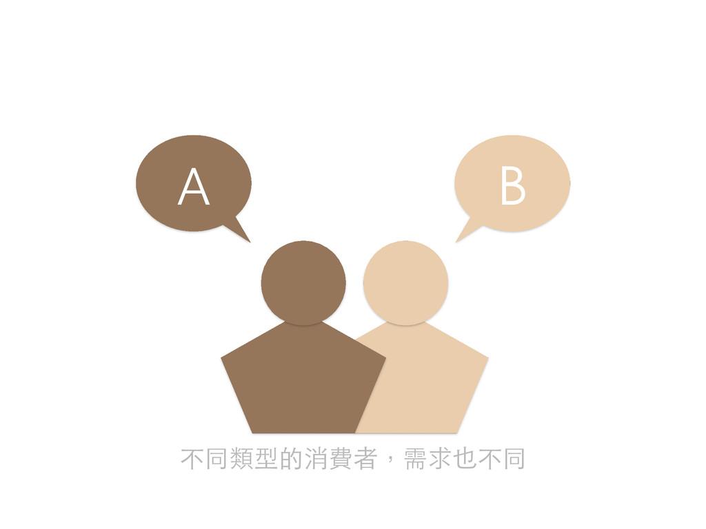 B A 不同類型的消費者,需求也不同