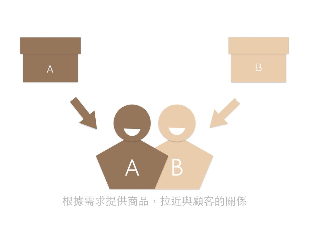 A B B A 根據需求提供商品,拉近與顧客的關係
