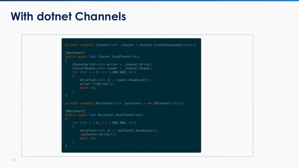 15 With dotnet Channels