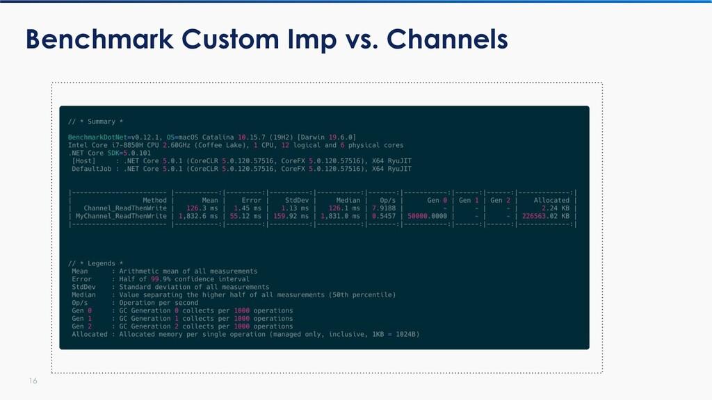 16 Benchmark Custom Imp vs. Channels