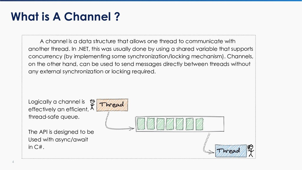 4 What is A Channel ? A channel is a data struc...